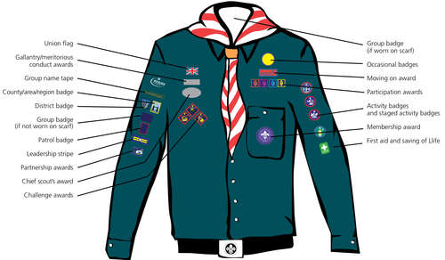 scout_badges